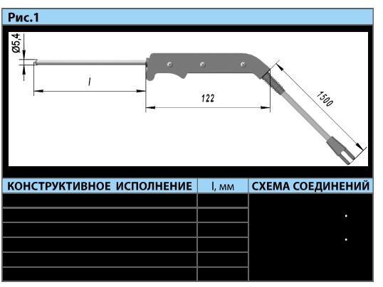 Преобразователи термоэлектрические платинородий - платиновые ТПП 0201