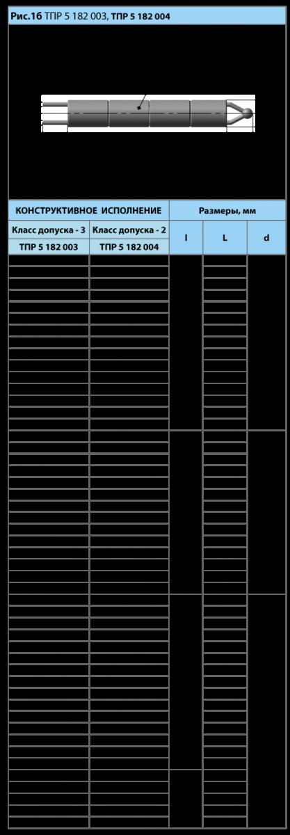 Преобразователи термоэлектрические платинородий - платиновые ТПП 5 182 002 бескорпусные