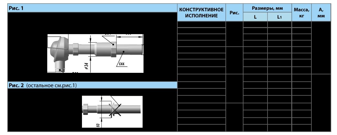 Преобразователи термоэлектрические платинородиевые ТПР 9202