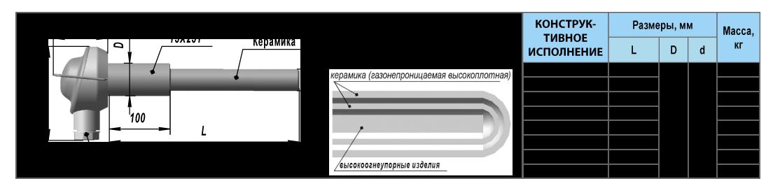 Преобразователи термоэлектрические платинородий - платиновые ТПП 9717