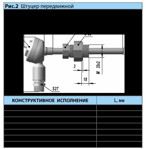 Преобразователи термоэлектрические платинородий - платиновые ТПП 9819, платинородиевые ТПР 9819