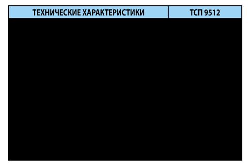 Термопреобразователь сопротивления платиновые ТСП 9512