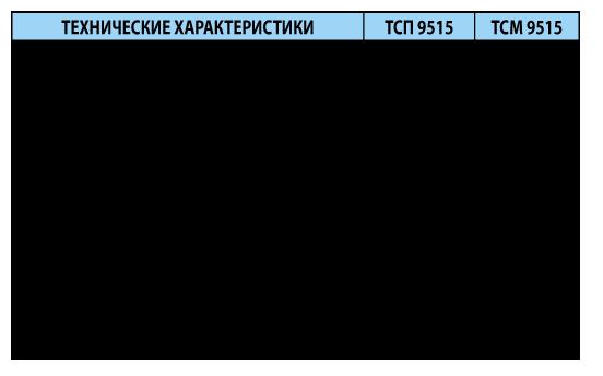 Термопреобразователь сопротивления платиновые ТСП 9515 и медные ТСМ 9515