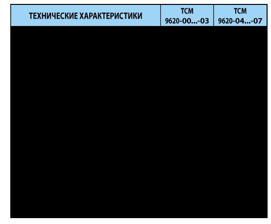 Термопреобразователь сопротивления медные ТСМ 9620