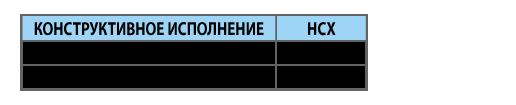 Термопреобразователи сопротивления платиновые ТСП 9716