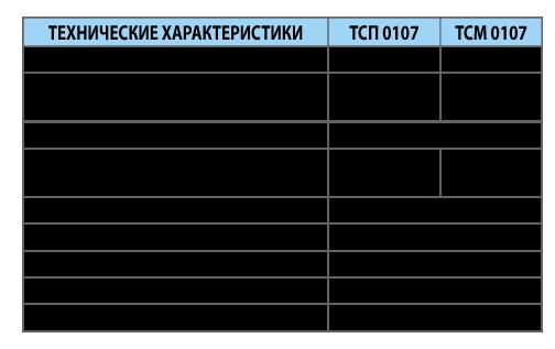 Вставной термометр сопротивления ТСП 0107, ТСМ 0107
