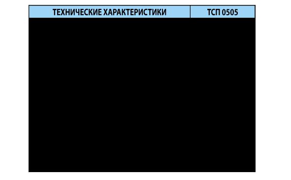 Термопреобразователи сопротивления платиновые ТСП 0505