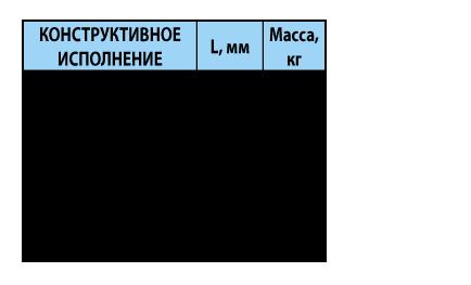 Термопреобразователь сопротивления платиновые ТСП 0604