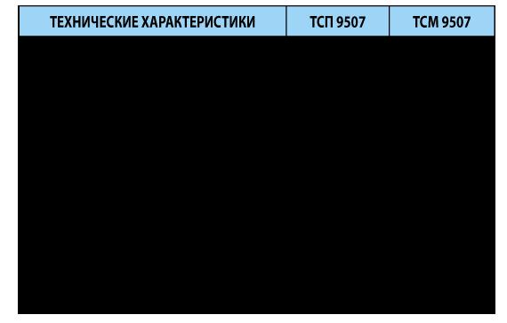 Термопреобразователи сопротивления платиновые ТСП 9507 и медные ТСМ 9507