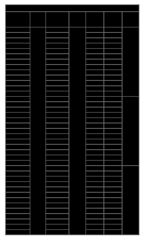 Вставка термометрическая ДДШ5.182.126 ТСП ВТ, ДДШ5.182.127 ТСМ ВТ