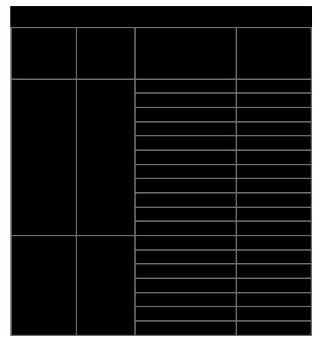 Термопреобразователи с унифицированным выходным сигналом взрывозащищенные ТСПУ 9418, ТСМУ 9418